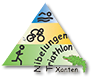Triathlon Xanten